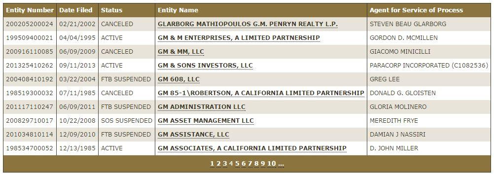 california-companies1